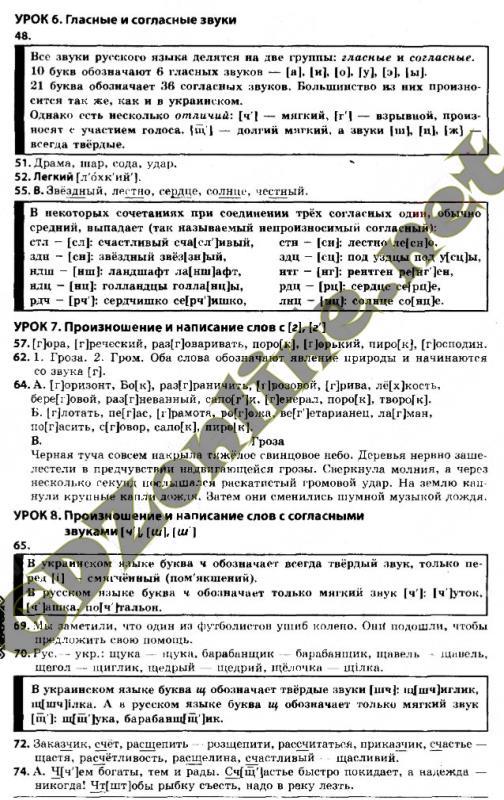 Гдз ответы решебник русский язык 6 класс полякова 2014