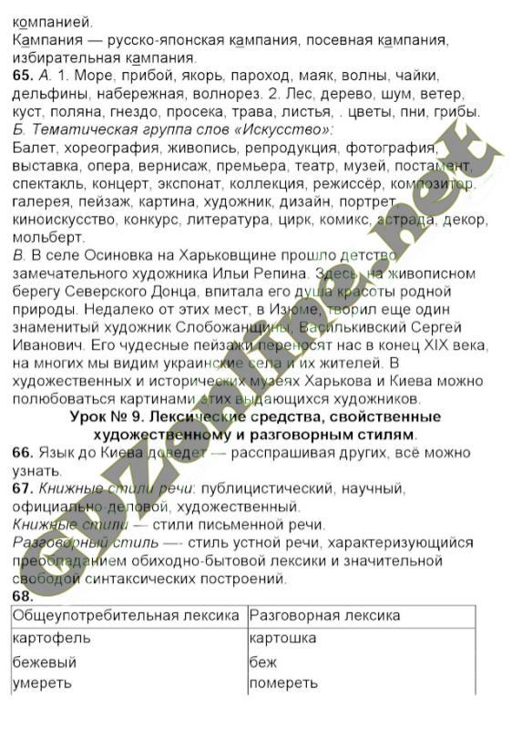 Гдз по Рус 3 Кл Рамзаева