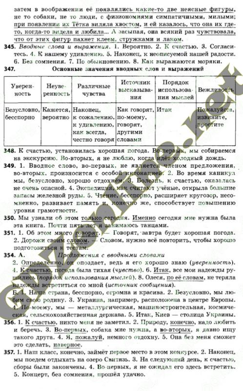 Гдз 8 клас рус мова полякова