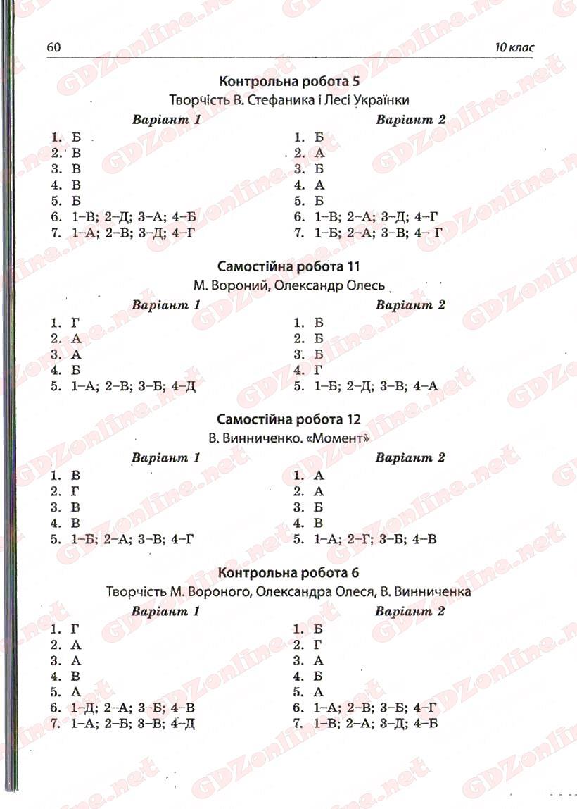 Тестовые задания по литературе 10 класс
