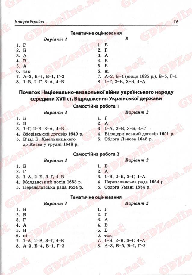 Гдз Тест Контроль Історія України 8 Клас
