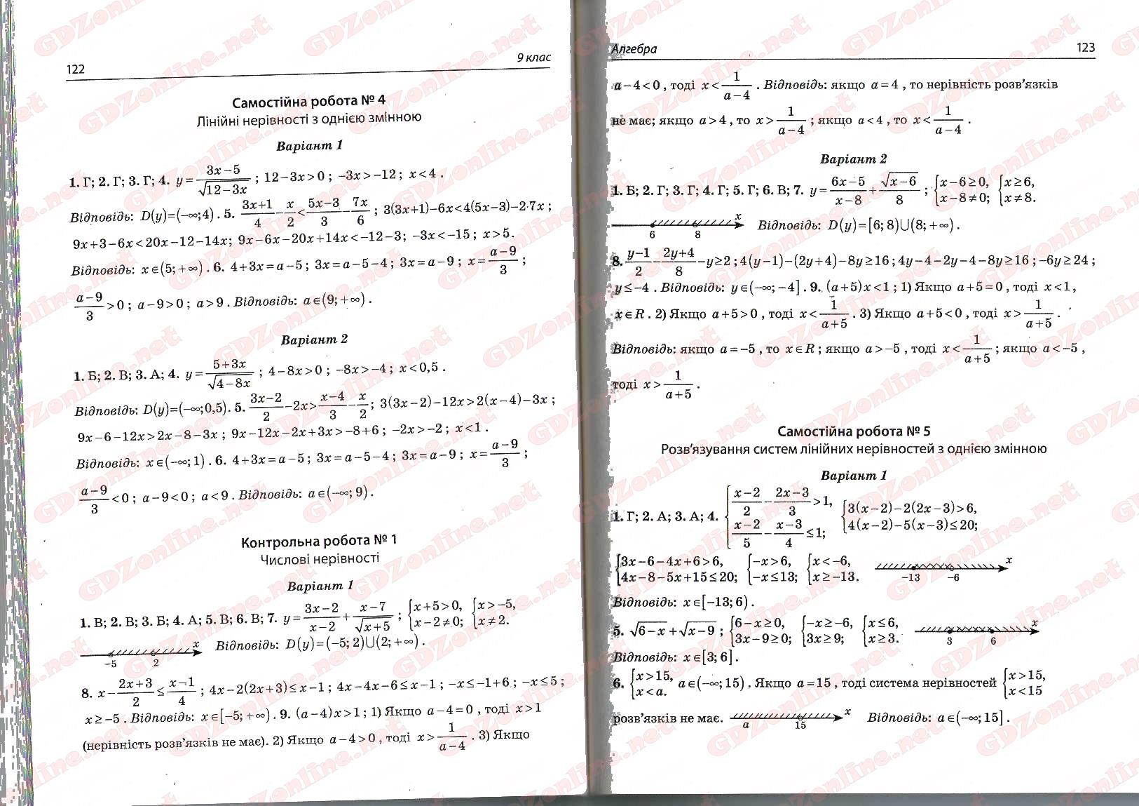 Ответы на контрольный-тест по алгебра геометрия э.п нелина 7 класс