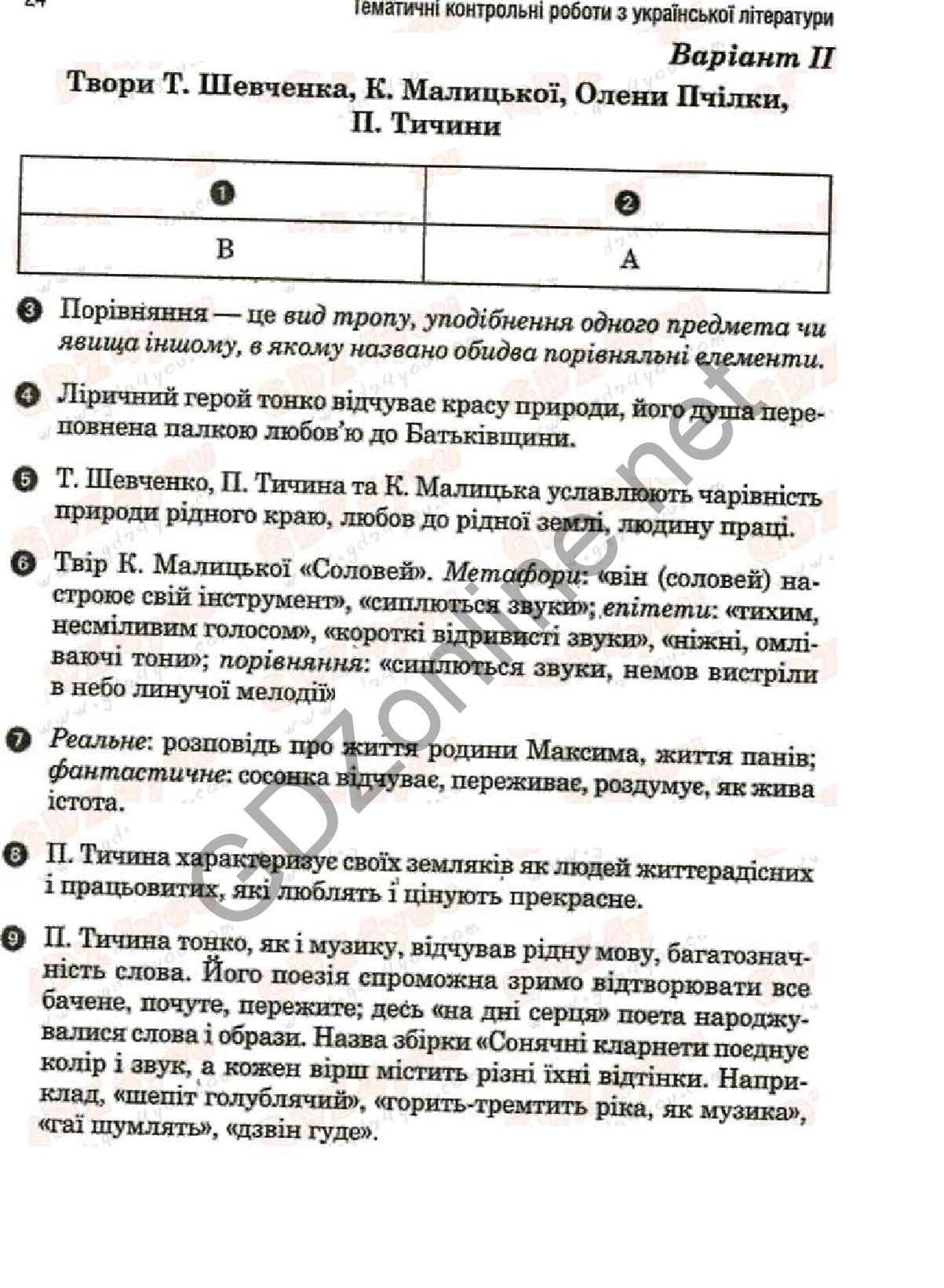 Українська література комплексний