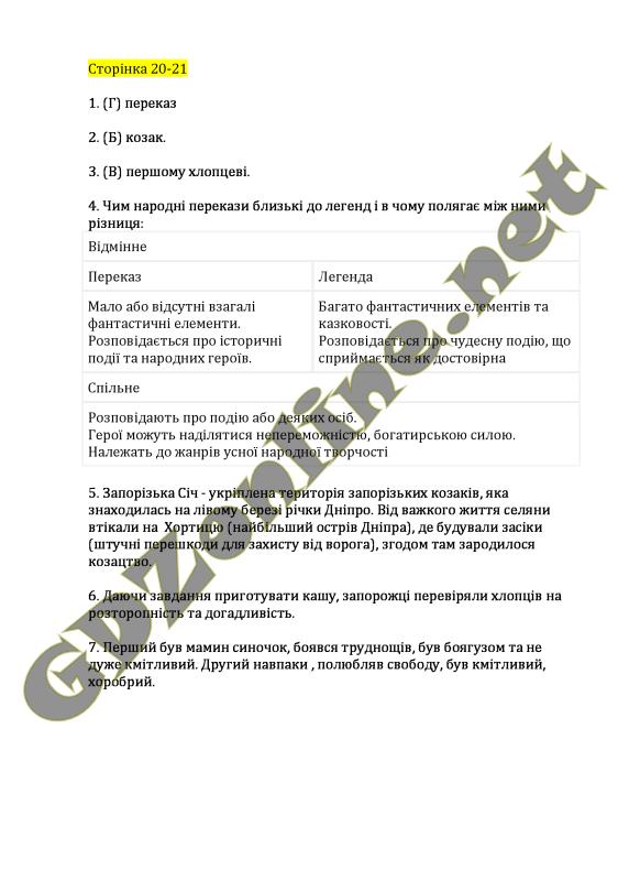 клас авраменко українська гдз 9 література