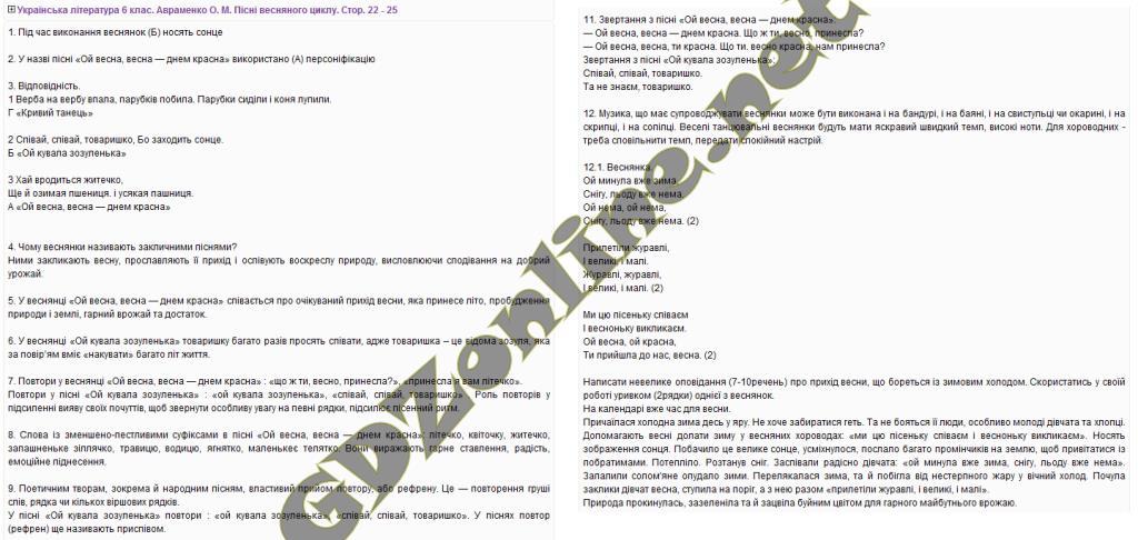 Решебник по украинской литературе 9 класс авраменко