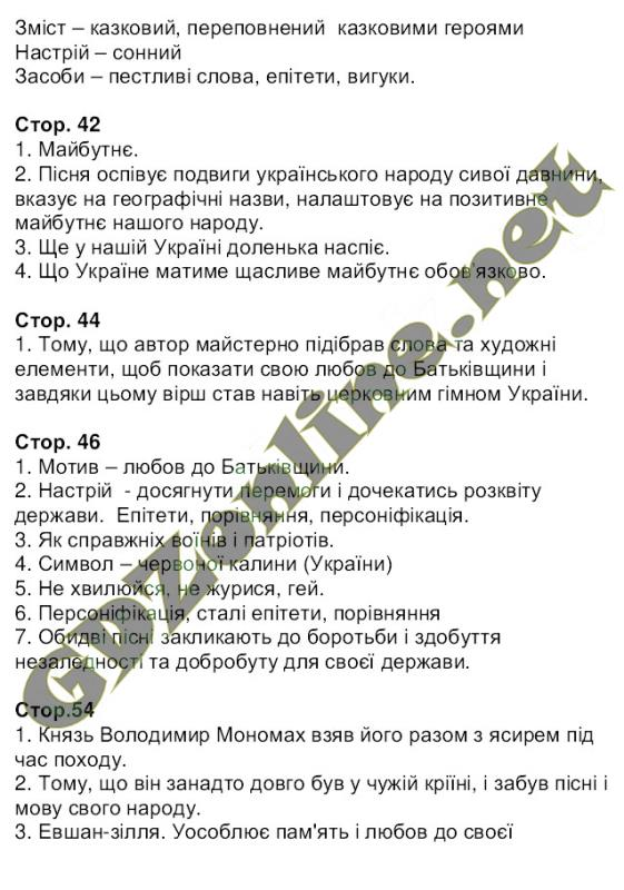 Гдз по укр лит 8 класс коваленко - залит новый дистрибутив