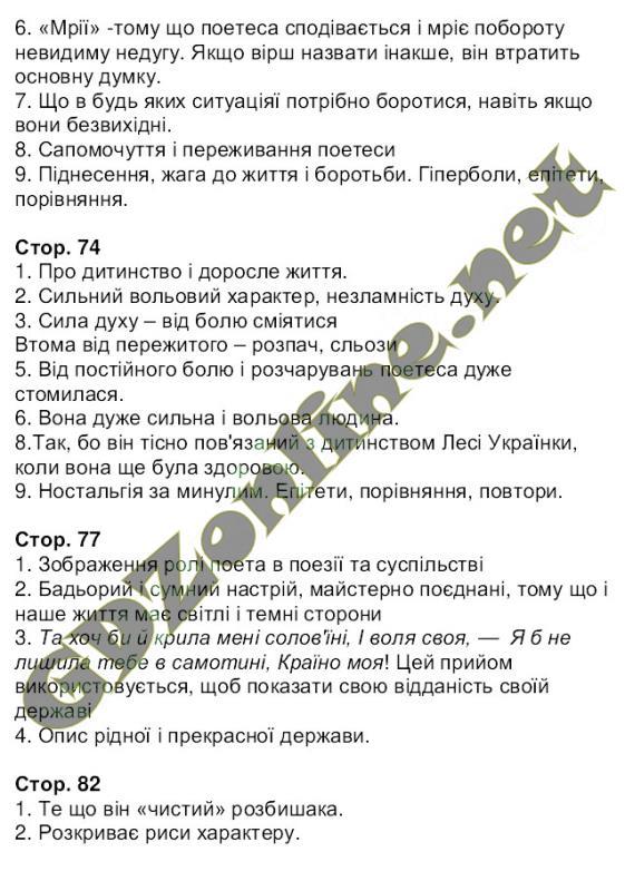 ГДЗ по укр лит 8 класс Коваленко