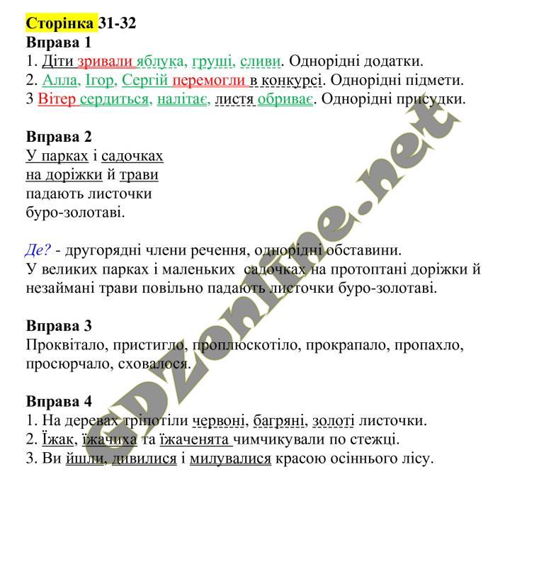 ГДЗ 4 клас українська мова Вашуленко 2015