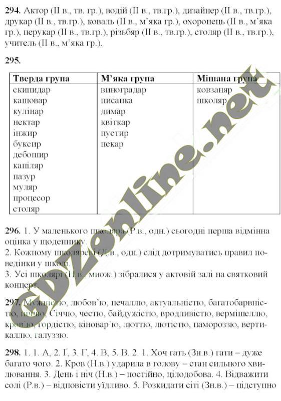 гдз по укр мова 4 клас 1 частина