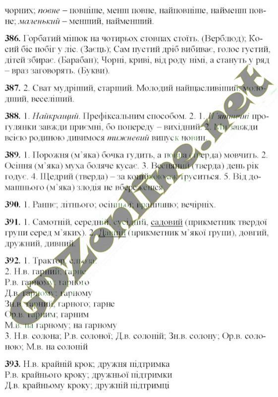 Домашнее задание по укр мова 6 класс