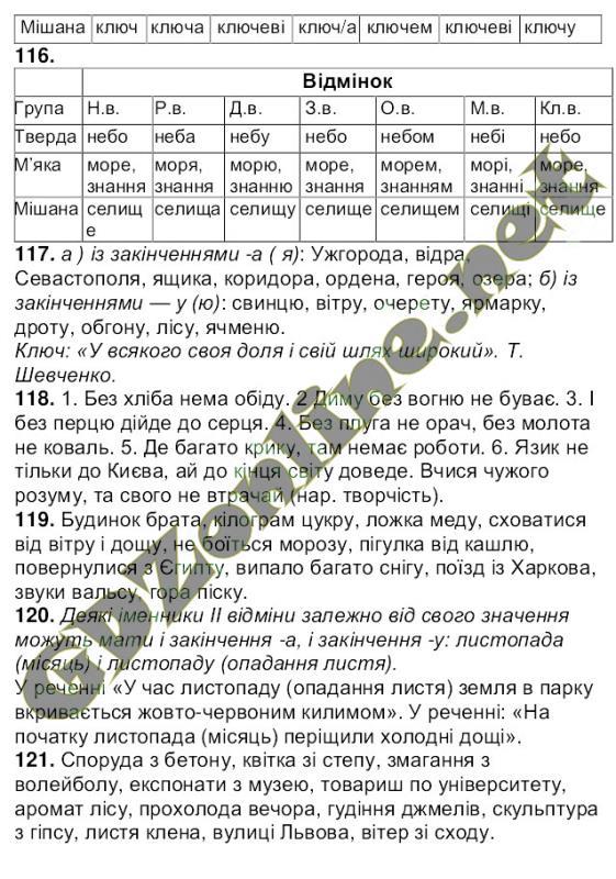 Решебник по украинскому языку 6 класс ворон