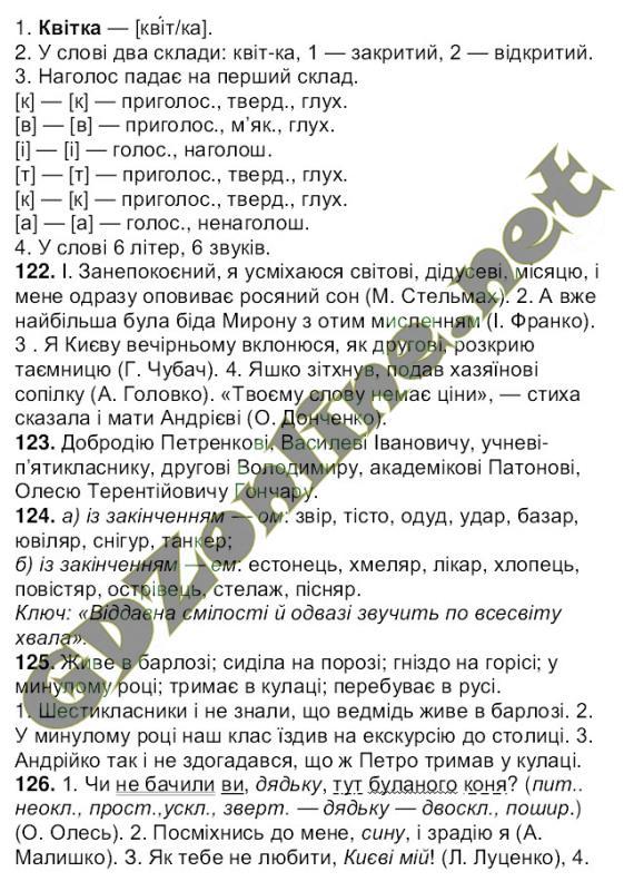 Українська мова 8 класс ворон солопенко гдз
