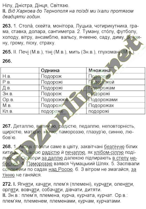 клас украинской заболотний 2018 по мове гдз 5
