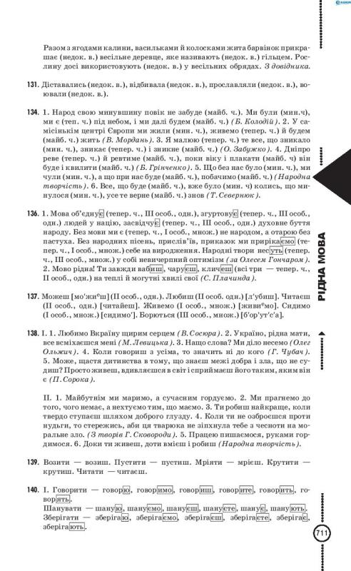 Гдз 7 Клас Українська Мова Глазова Кузнецов 2015 Нова програма ГДЗ