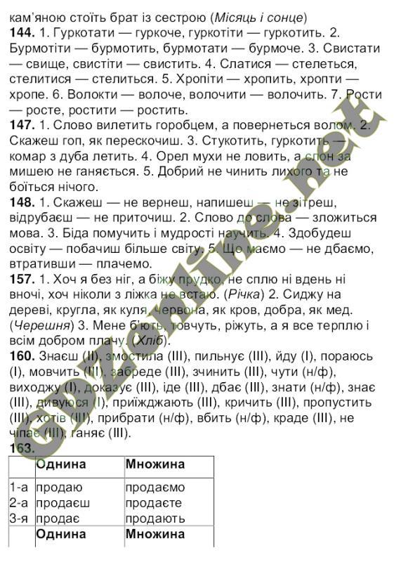 ГДЗ відповіді робочі зошити по рiдна/укр. мова 7 класс