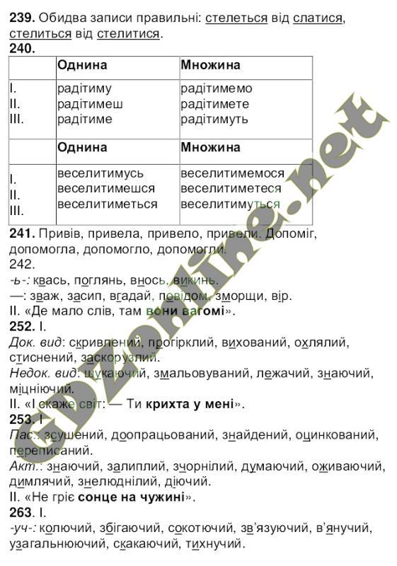 Решебник ГДЗ по РІДНА МОВА 6 класс Пентилюк