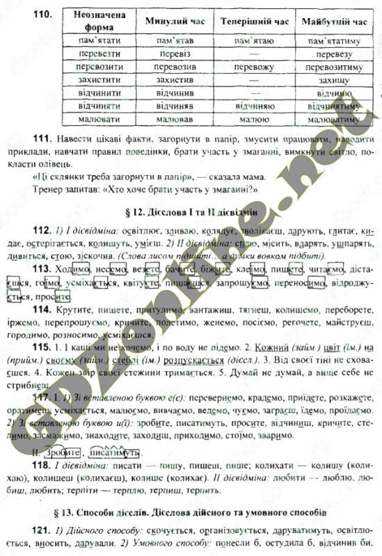 Гдз з української мови 7 клас Заболотний (2015)